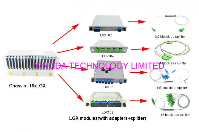 Chasis Completes LGX Modules With Splitters1x8 SC/Apc Adaptors Rack Mount Metal